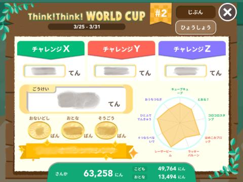 ThinkThinkワールドカップランキング