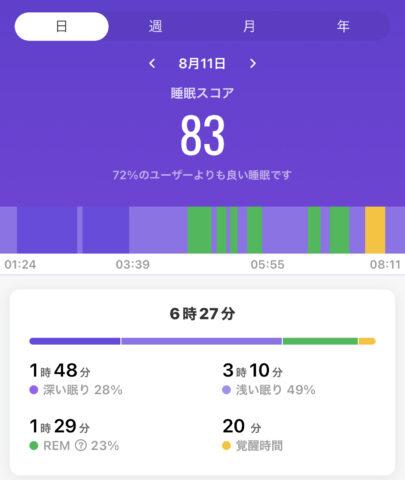 Miバンド6_睡眠ログ